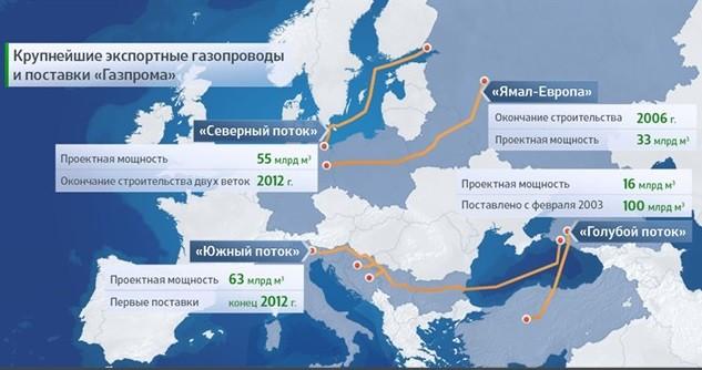 трансадриатический газопровод схема
